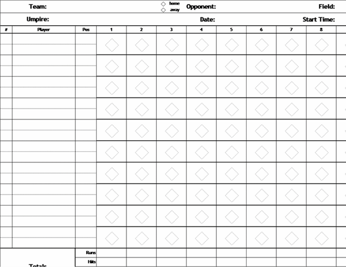 Resultatkort för baseball (utan kasträkning)