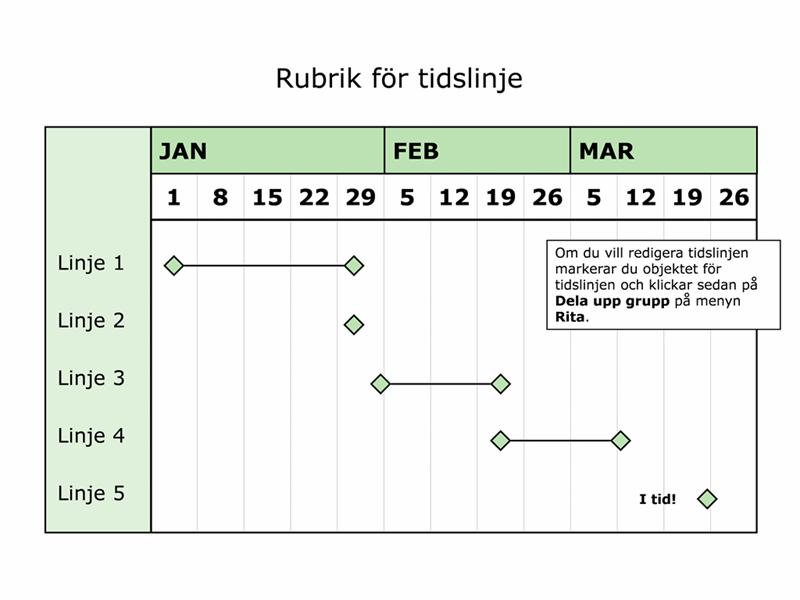 3-månaders tidslinje
