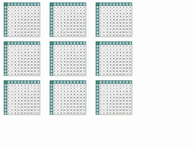 Multiplikationstabeller (9 st/sida)