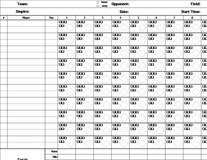 Resultatkort för baseball (med kasträkning)