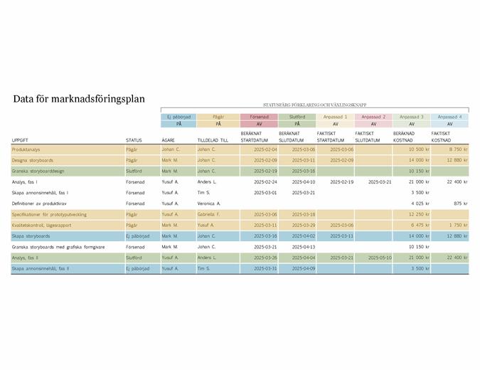 Marknadsförings-/projektplan
