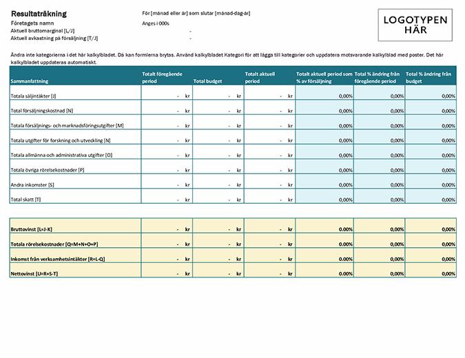 Vinst-/förlustrapport (med logotyp)