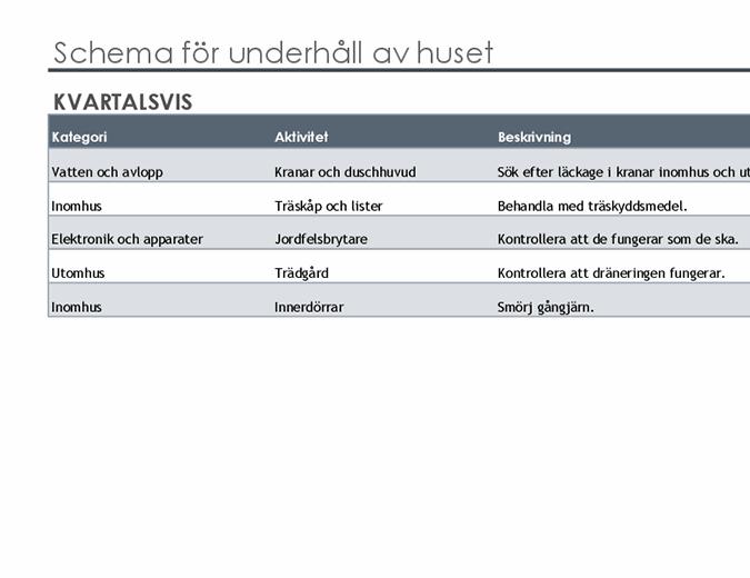 Schema för underhåll av huset och uppgiftslista
