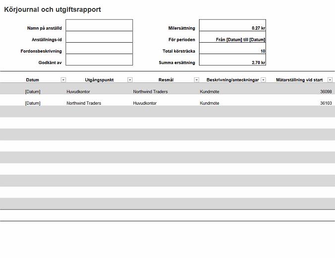 Körjournal och utgiftsrapport
