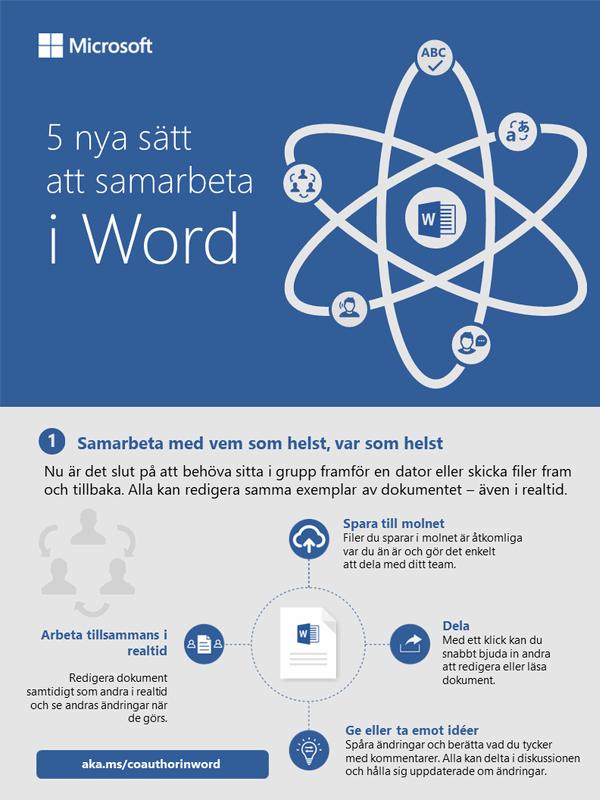 5 nya sätt att arbeta i Word