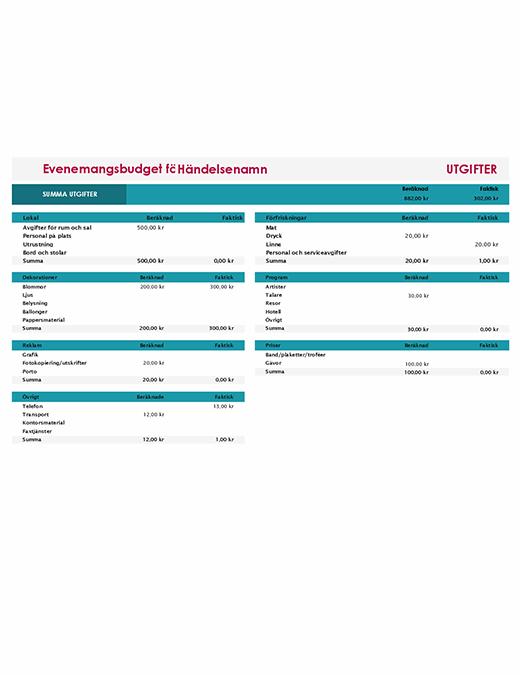 Evenemangsbudget