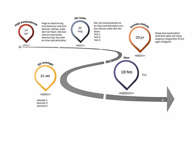 Tidslinje med infografik för milstolpar