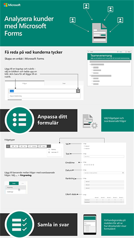 Analysera kunder med Microsoft Forms