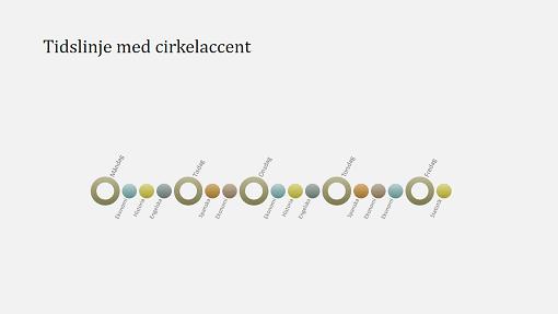 Diagrambild för händelsetidslinje (bredbild)