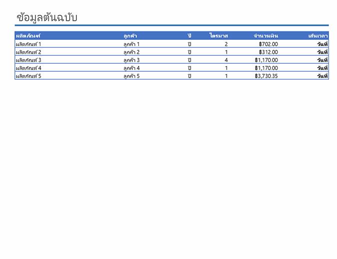 รายงาน PivotTable ตัวอย่าง