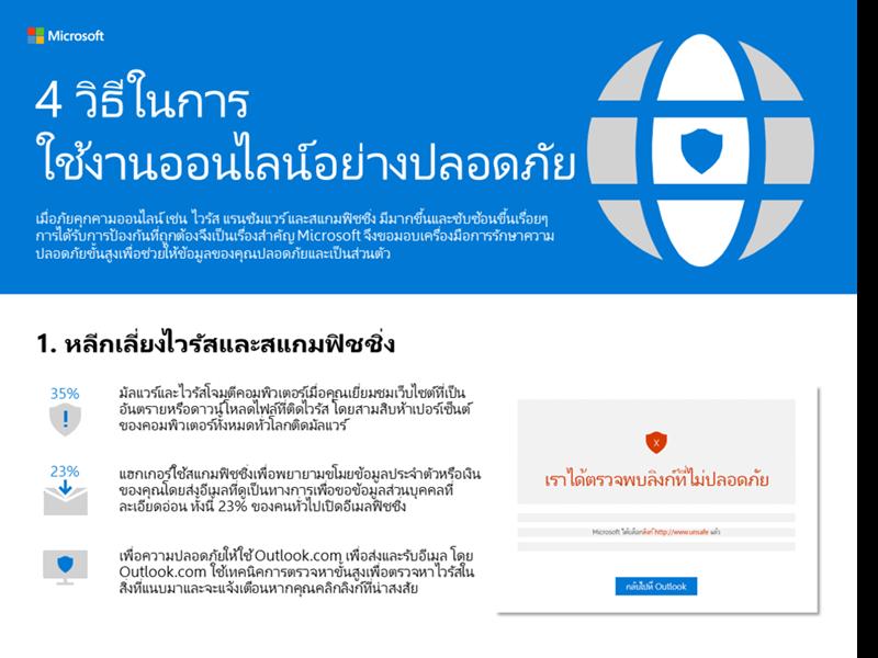 4 วิธีในการใช้งานออนไลน์อย่างปลอดภัย