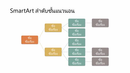 สไลด์แผนผังองค์กรลำดับชั้นตามแนวนอน (หลากหลายสีบนพื้นขาว แบบจอกว้าง)