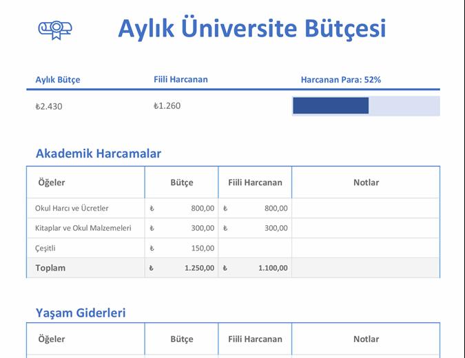 Aylık üniversite bütçesi