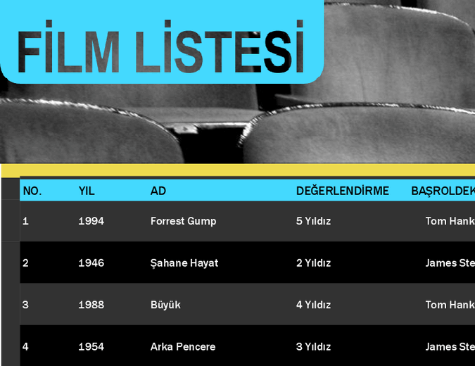Film listesi