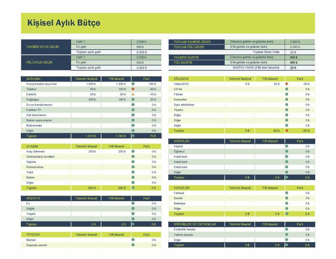 Kişisel aylık bütçe elektronik tablosu