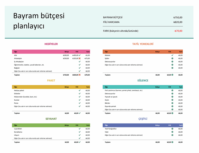 Tatil bütçesi planlayıcısı