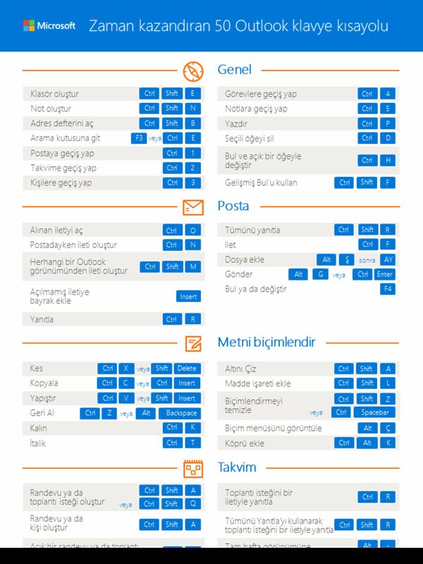 50 zaman kazandıran Outlook klavye kısayolu