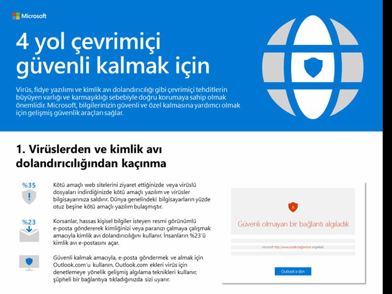 Çevrimiçi güvenli kalmanın 4 yolu
