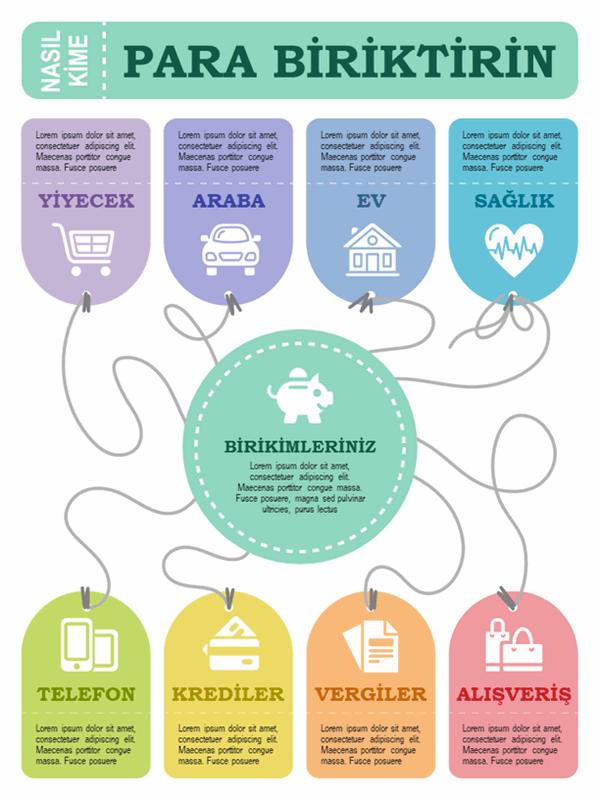 Finansal bilgi görseline ilişkin poster