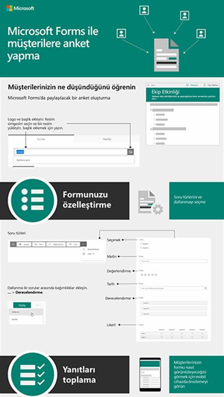 Microsoft Forms ile müşterilere anket yapma