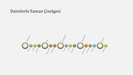 Etkinlik zaman çizelgesi diyagram slaytı (geniş ekran)