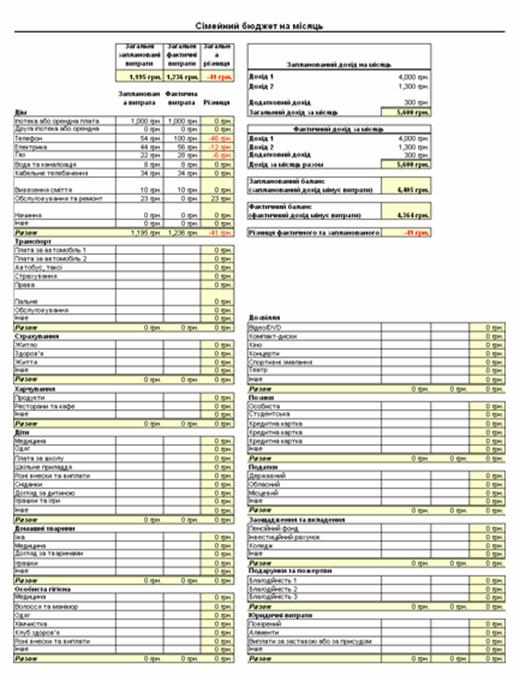 Сімейний бюджет на місяць