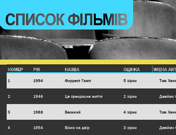 Список фільмів