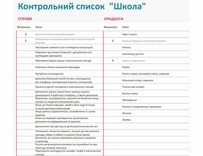 """Контрольний список """"Підготовка до школи"""""""