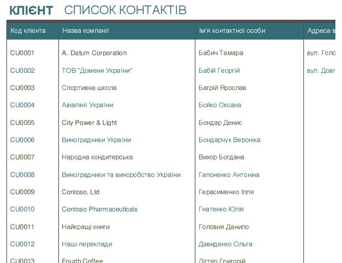 Список контактів