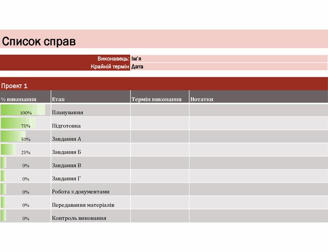 Список справ для проектів