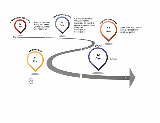Інфографічна часова шкала проміжних етапів