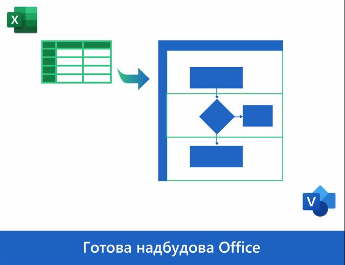Функціональна блок-схема на основі даних