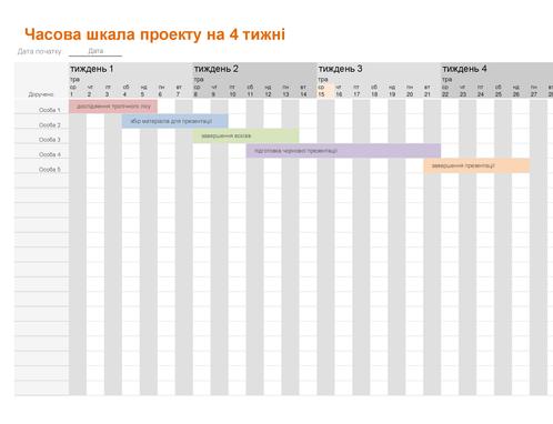 Часова шкала проекту