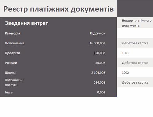 Реєстр платіжних документів