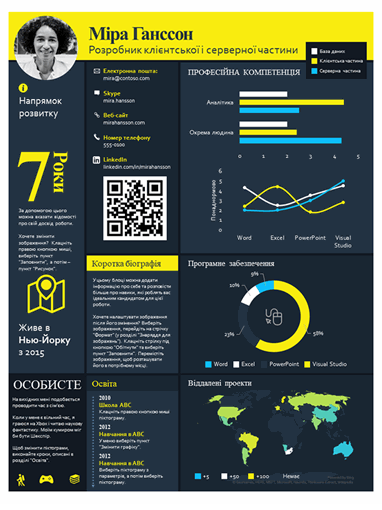 Резюме з технічною інфографікою