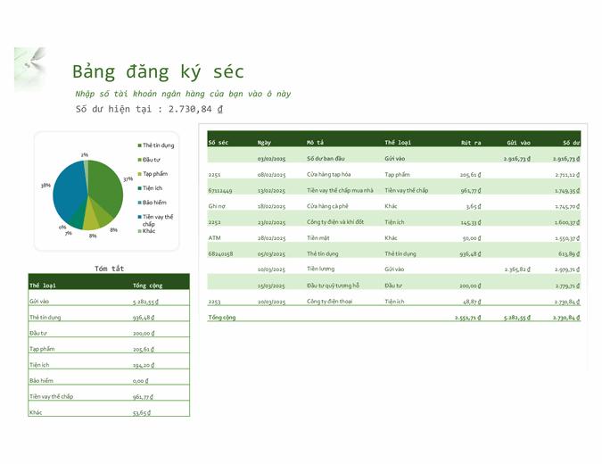 Bảng đăng ký séc có biểu đồ