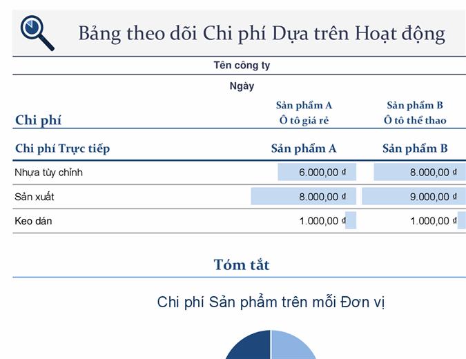 Bảng theo dõi chi phí dựa trên hoạt động