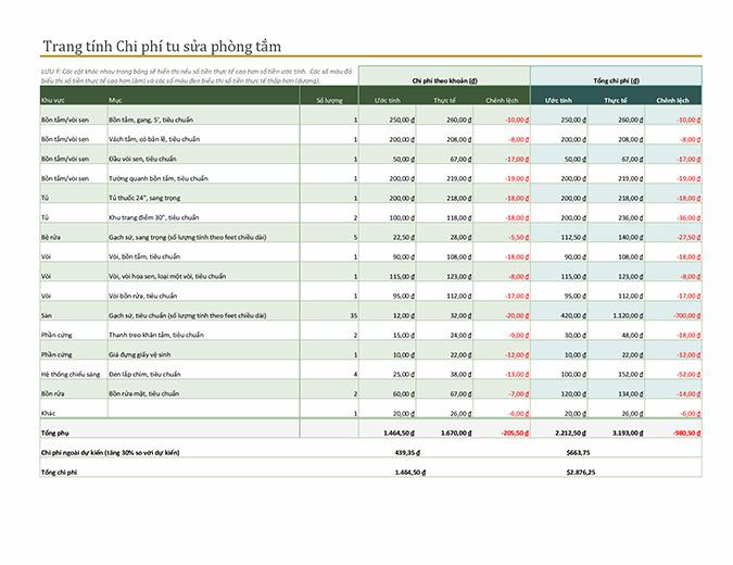 Bảng tính Chi phí tu sửa phòng tắm