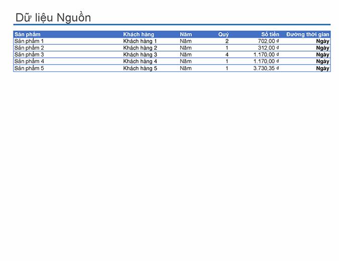 Báo cáo PivotTable mẫu
