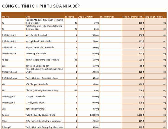 Bảng tính chi phí tu sửa nhà bếp