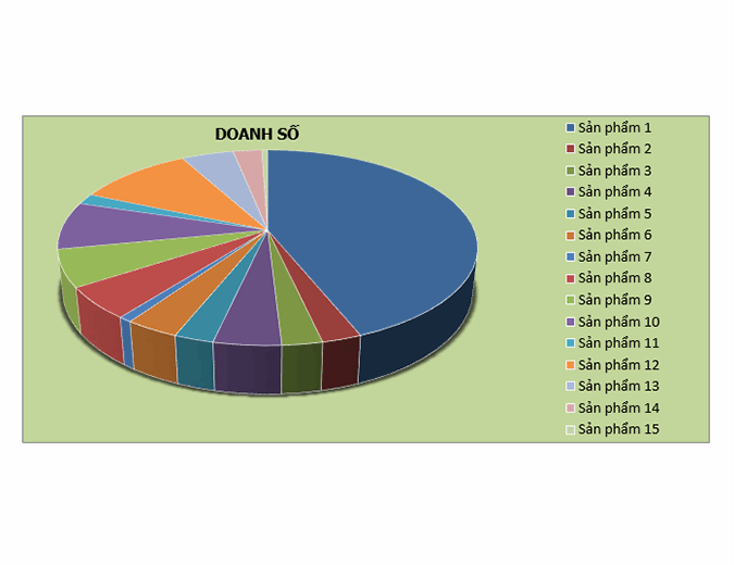 Báo cáo bán hàng theo quý