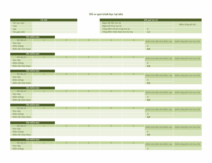 Hồ sơ quá trình học tại nhà