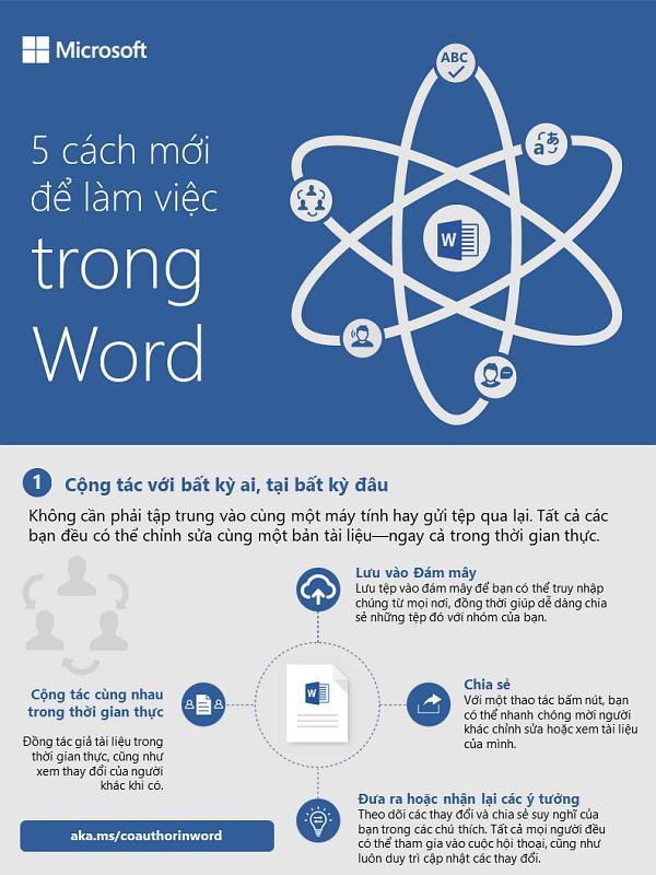 5 cách mới để làm việc trong Word
