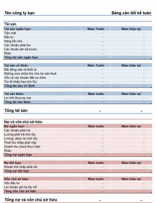 Bảng cân đối Kế toán (đơn giản)
