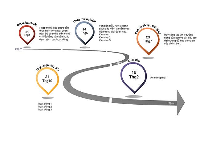 Đường thời gian đồ họa thông tin về mốc