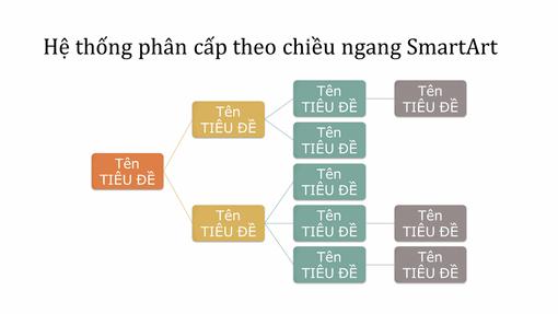 Trang trình bày sơ đồ tổ chức phân cấp theo chiều ngang (nhiều màu trên màn hình rộng, màu trắng)