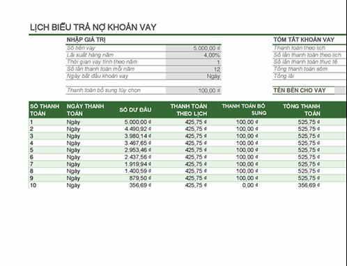 Lịch biểu thanh toán khoản vay