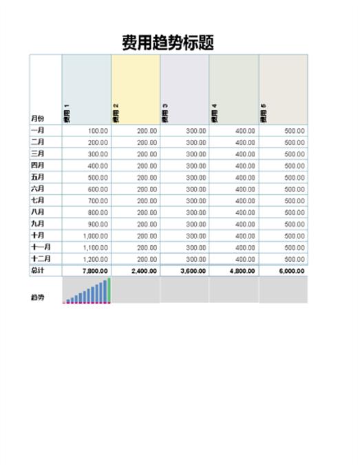 小型企业费用表