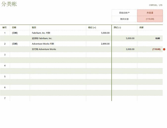 T 形帐户分类帐
