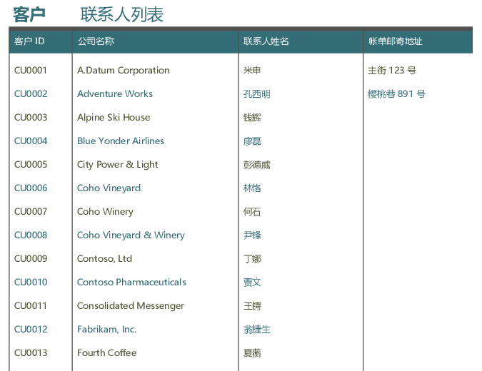 联系人列表